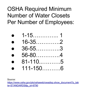 OSHA required minimum number of water closets per employee