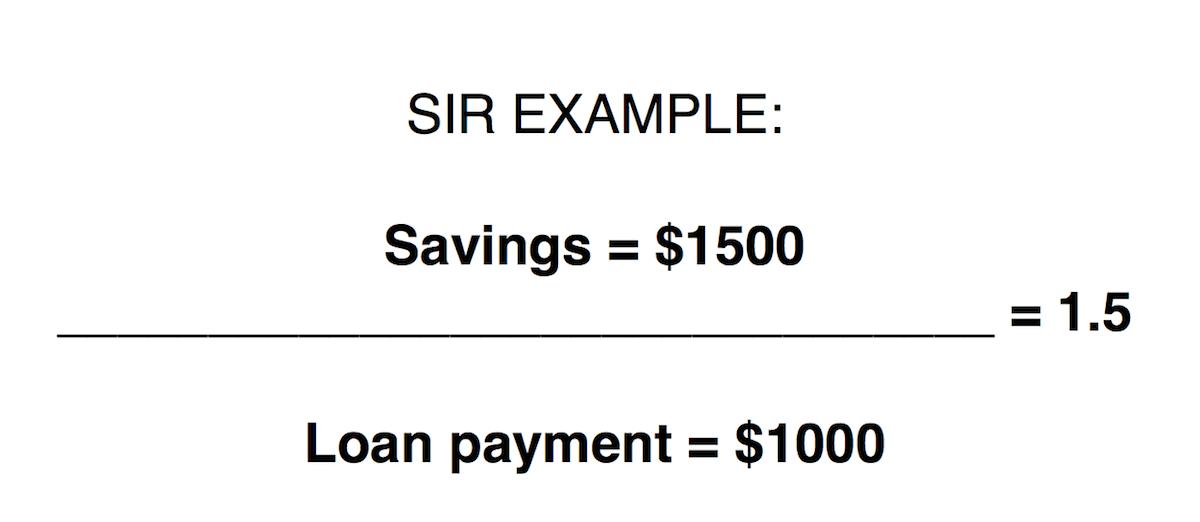SIR example