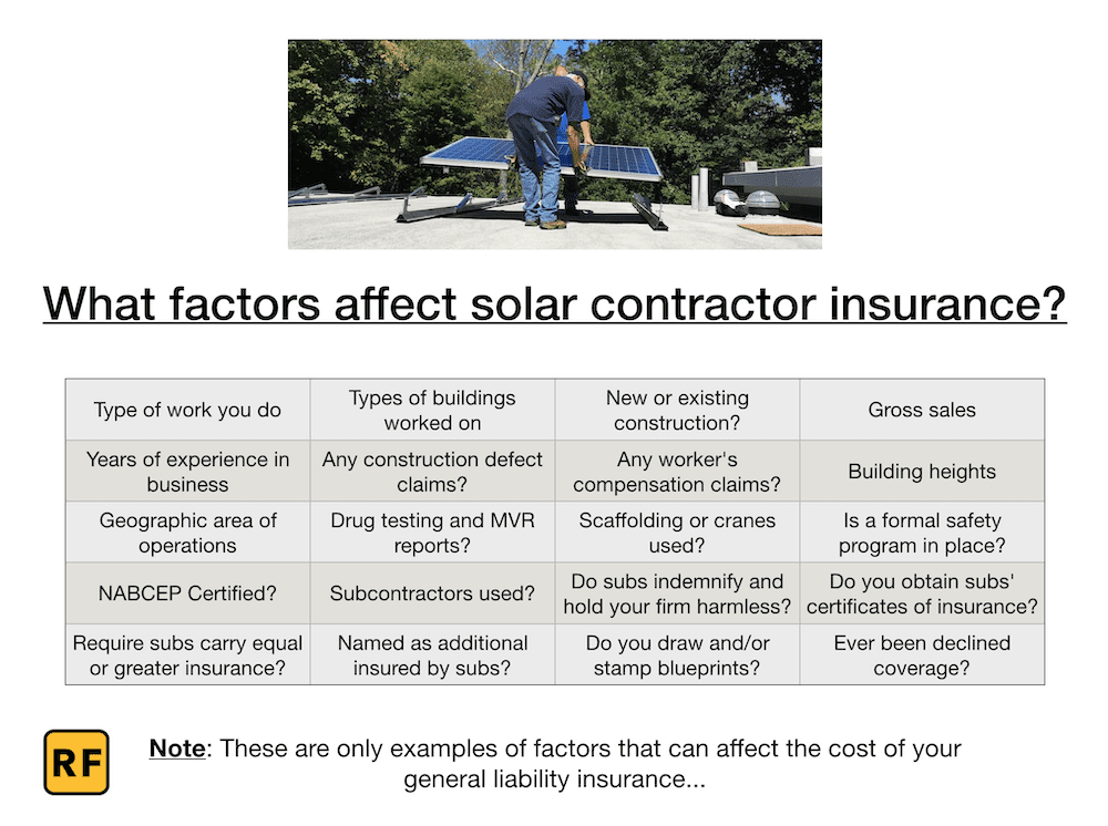 What Does Solar Contractor Insurance Cost Rob Freeman
